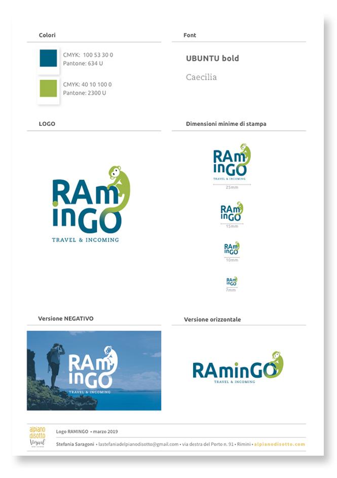 La scheda riassuntiva del logo